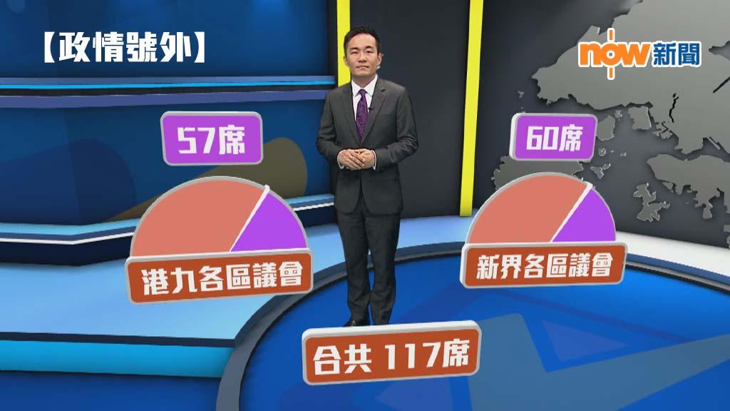 【政情號外】北京憂區選動搖選委會保險線 泛民對贏過半議席不樂觀