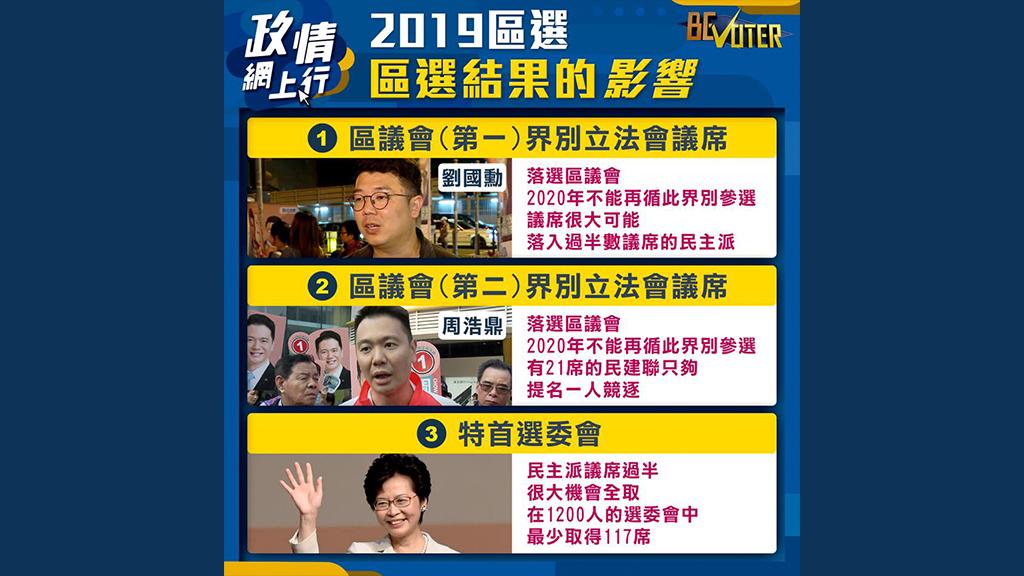 【政情網上行】2019區選結果的影響