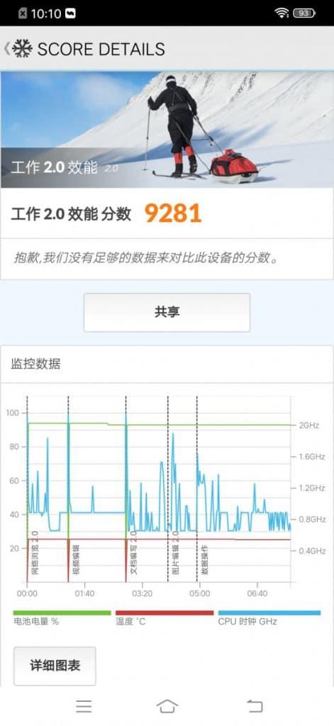 vivo iQOO NEO 855 版上手試:僅售 $2999 的驍龍855 手機