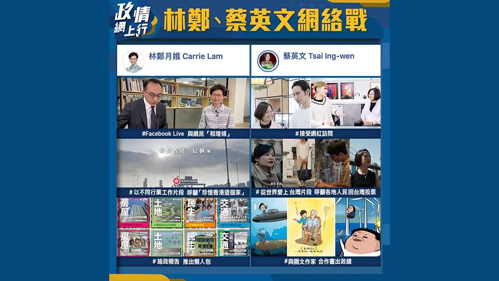 【政情網上行】林鄭、蔡英文網絡戰