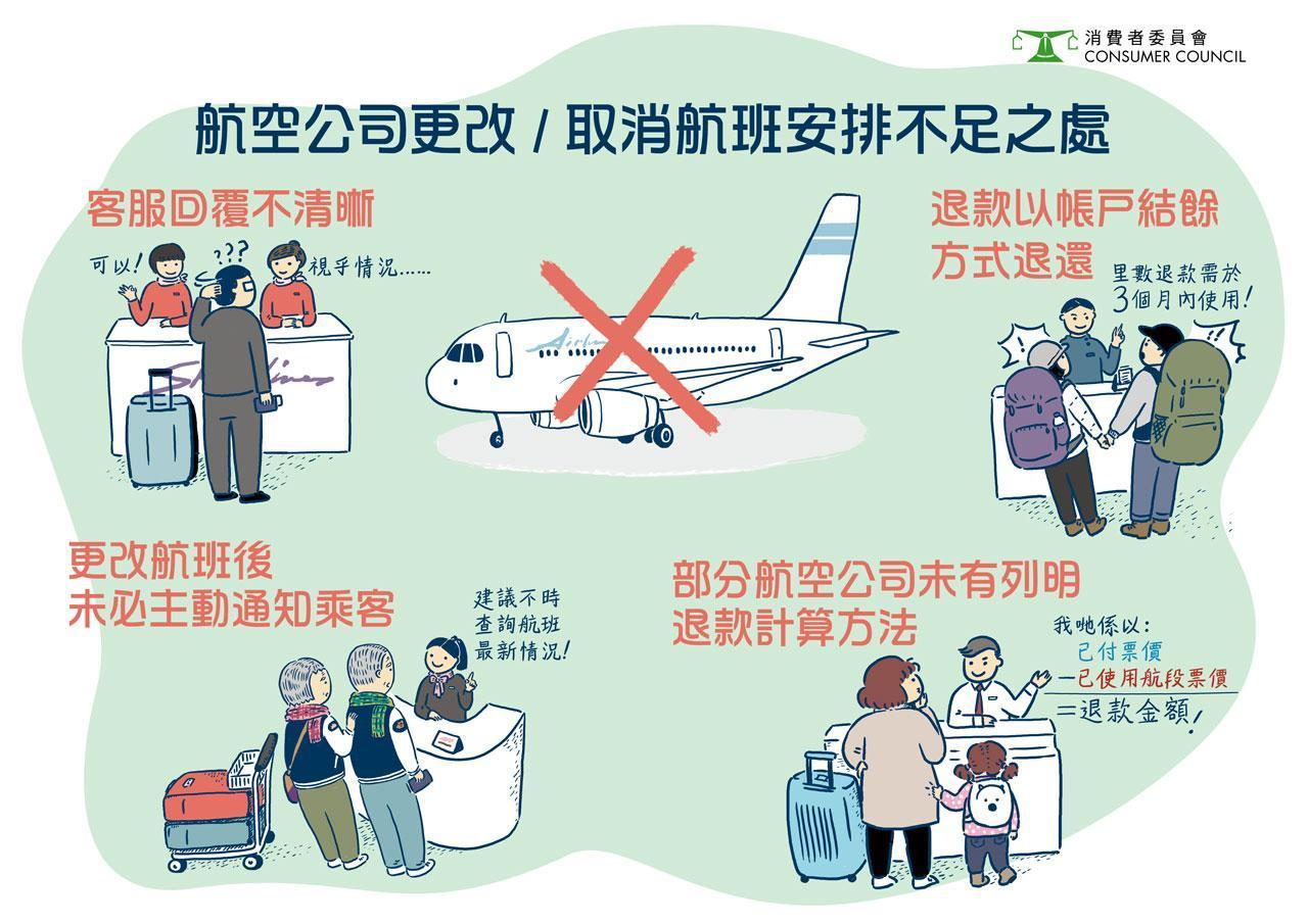 消委會:航空公司改航班時間未必向消費者賠償及負責