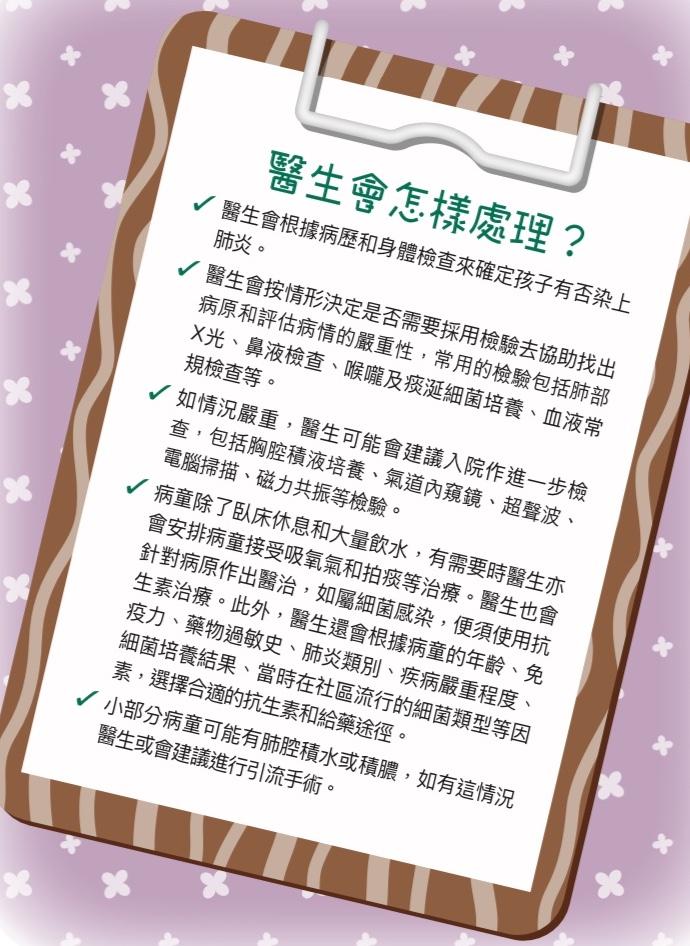 【武漢肺炎】香港懷疑個案近三成為兒童 若孩子有發燒徵狀家長該如何處理?