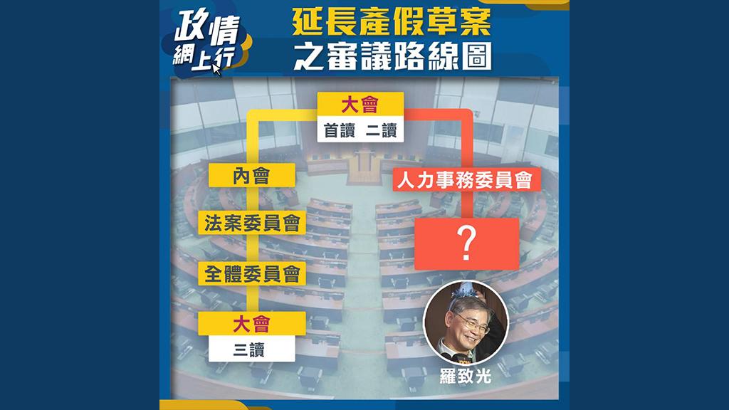 【政情網上行】延長產假草案之審議路線圖