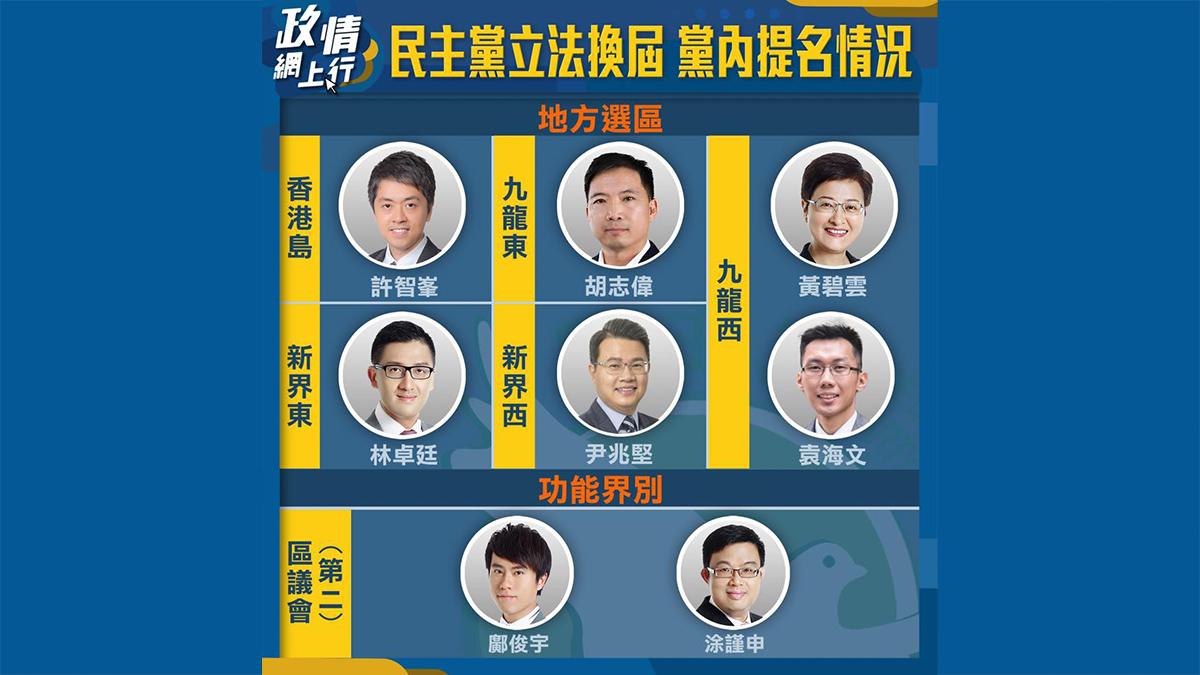 【政情網上行】民主黨立法換屆 黨內提名情況