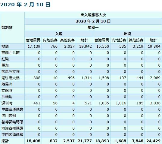 【2月11日疫情速報】(23:45)