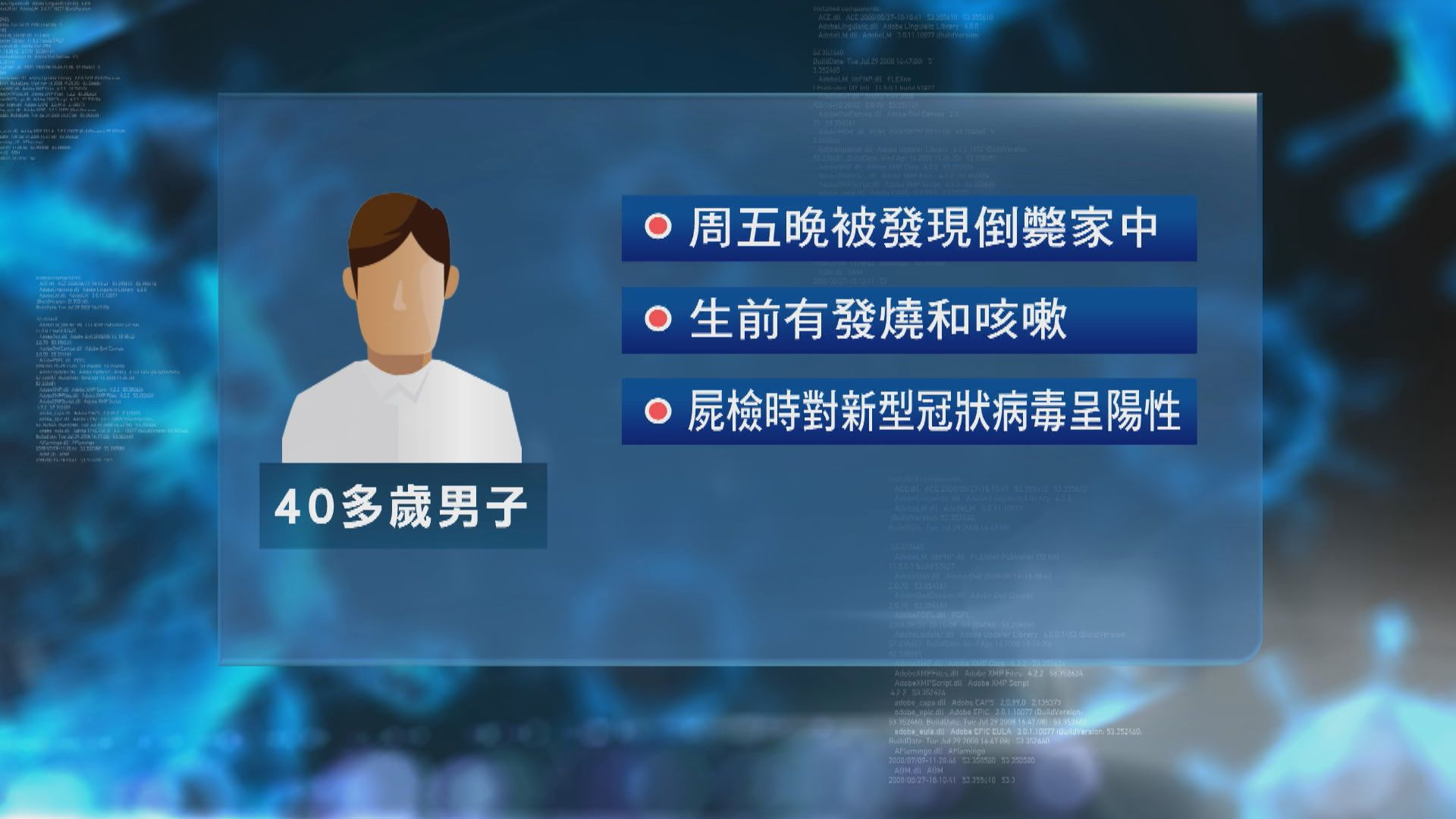 南韓慶州一名倒斃家中男子驗屍後發現對病毒呈陽性