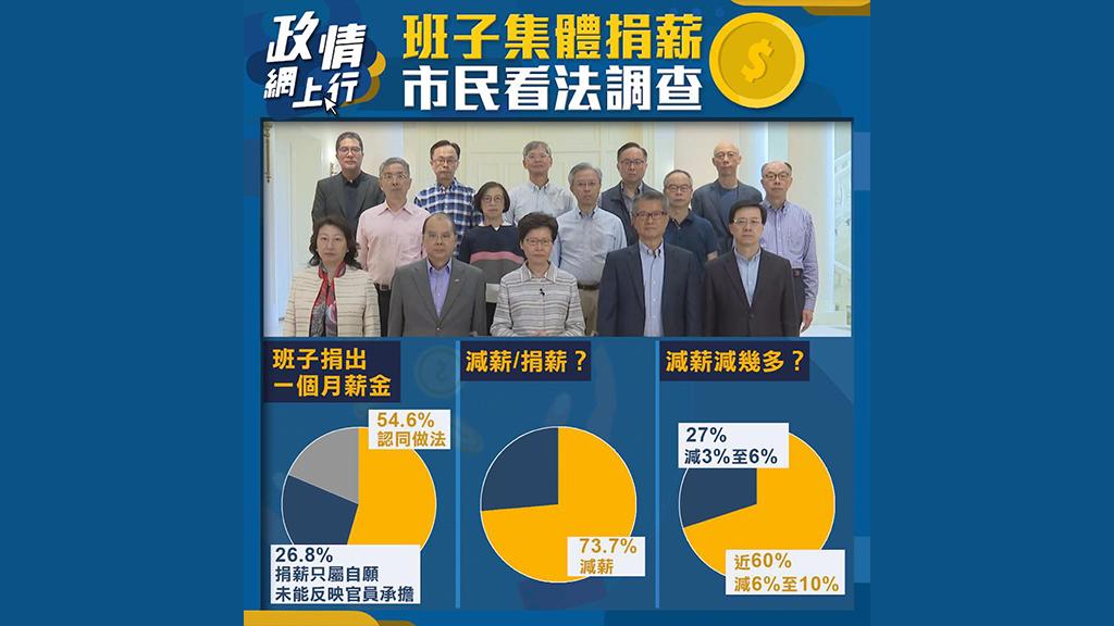 【政情網上行】班子集體捐薪 市民看法調查