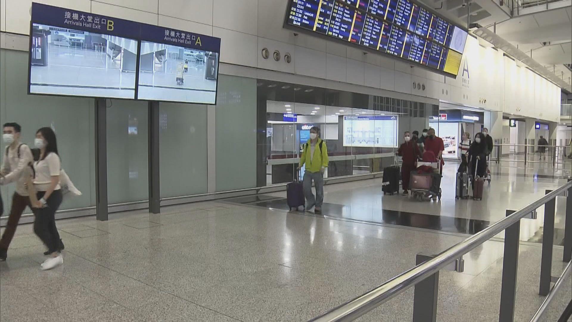 強制14天檢疫後 機場每天平均六百非港人入境