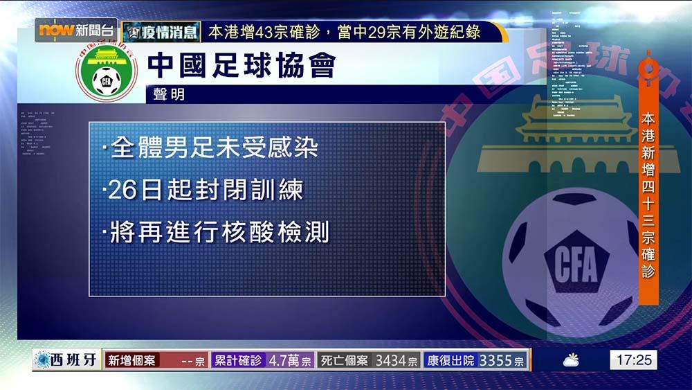 中國男子足球隊全隊病毒檢測呈陰性
