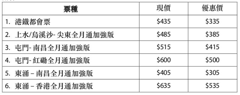 【防疫基金措施一文睇晒】資助僱主支薪、港鐵車費八折、延期三個月交稅