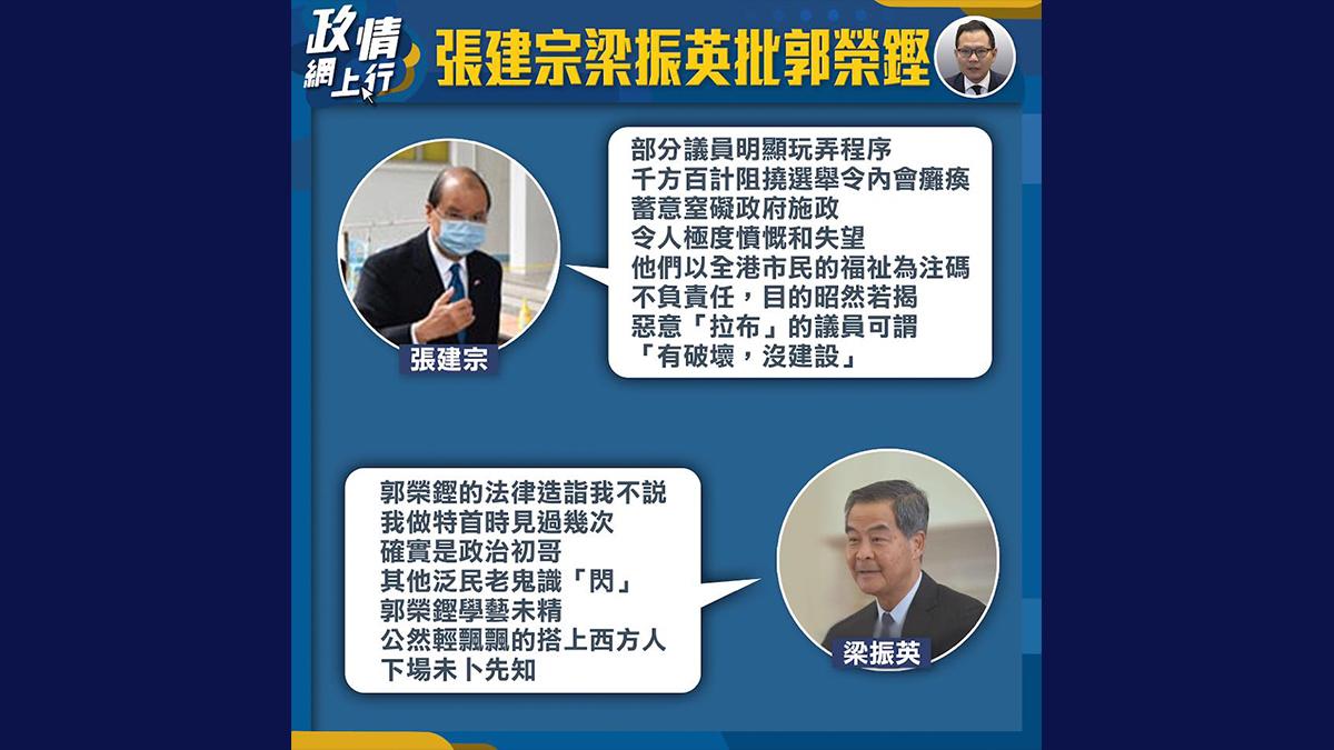 【政情網上行】張建宗梁振英批郭榮鏗