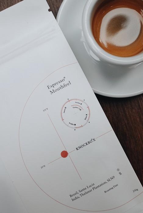 在家展開賞啡之旅! De'Longhi 出專頁教授咖啡知識