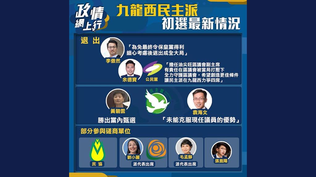 【政情網上行】九龍西民主派初選最新情況