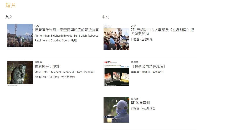 【人權新聞獎】本台「811警暴真相」報道獲短片組優異獎