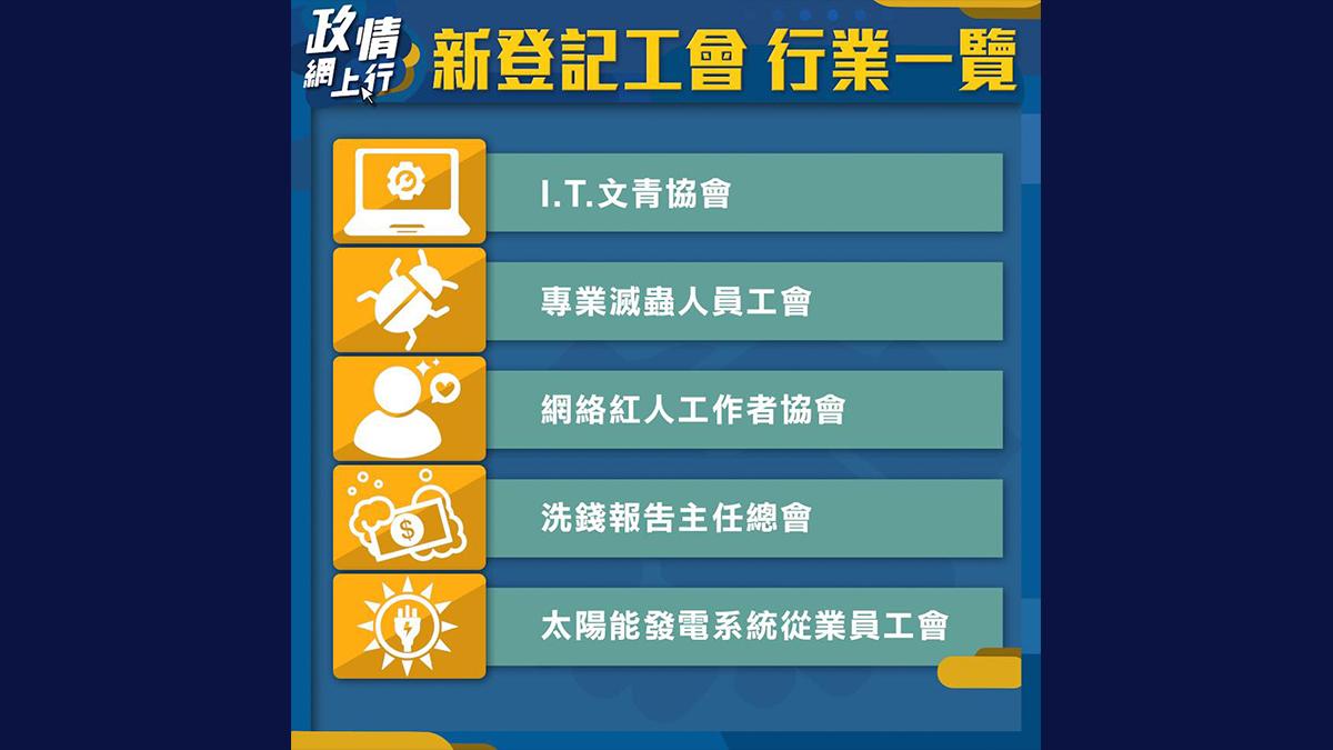 【政情網上行】新登記公會 行業一覽