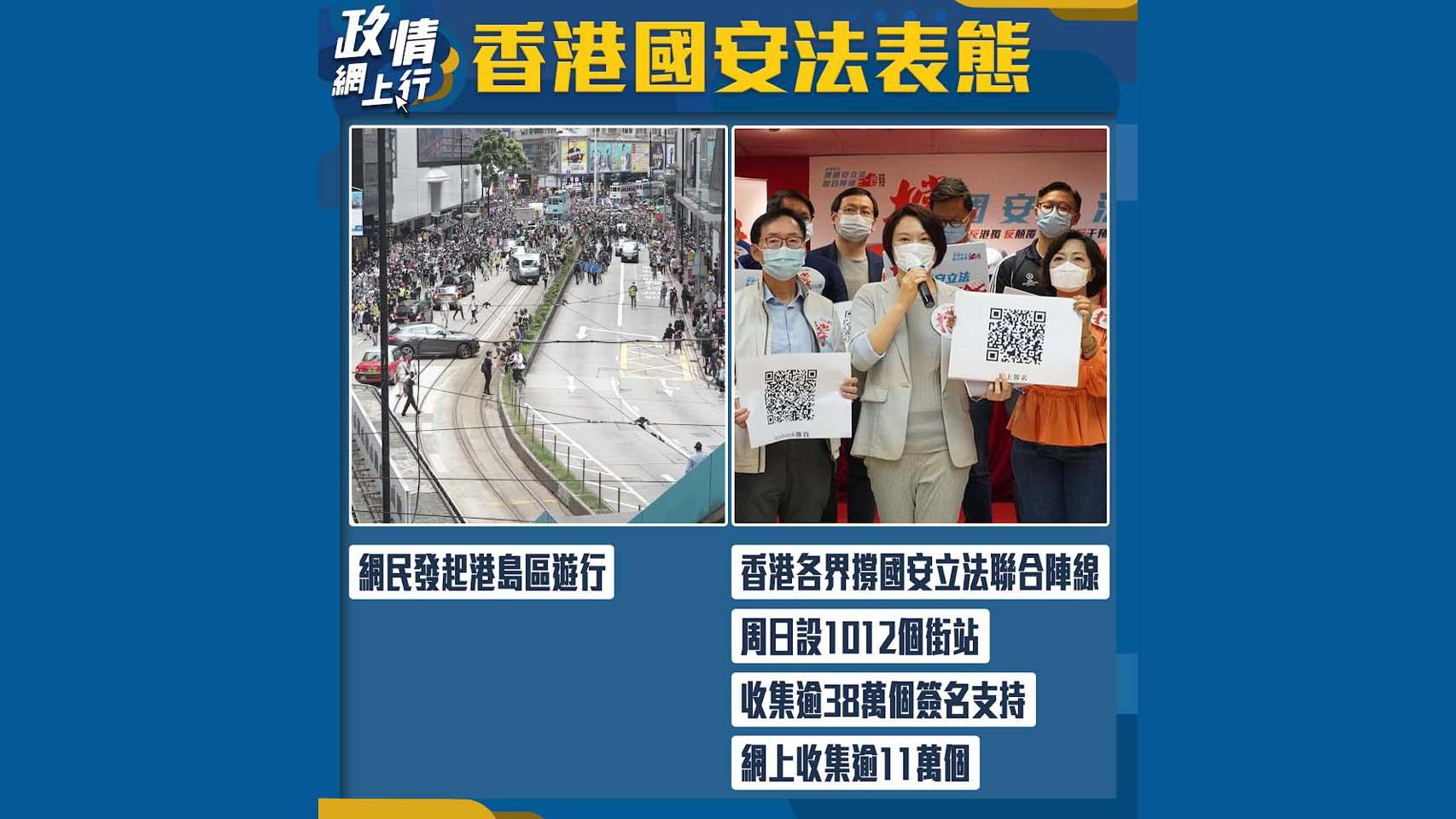 【政情網上行】香港國安法表態