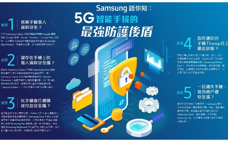 手機安全最重要,Samsung 話你知:5G智能手機的最強防護後盾!