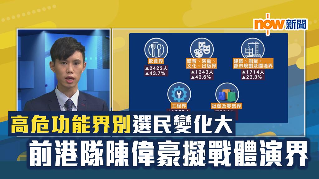 【政情】高危功能界別選民變化大 前港隊陳偉豪擬戰體演界