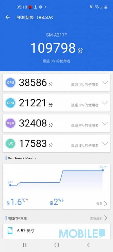 Galaxy A21s 上手試:初試 Samsung Exynos 850 處理器
