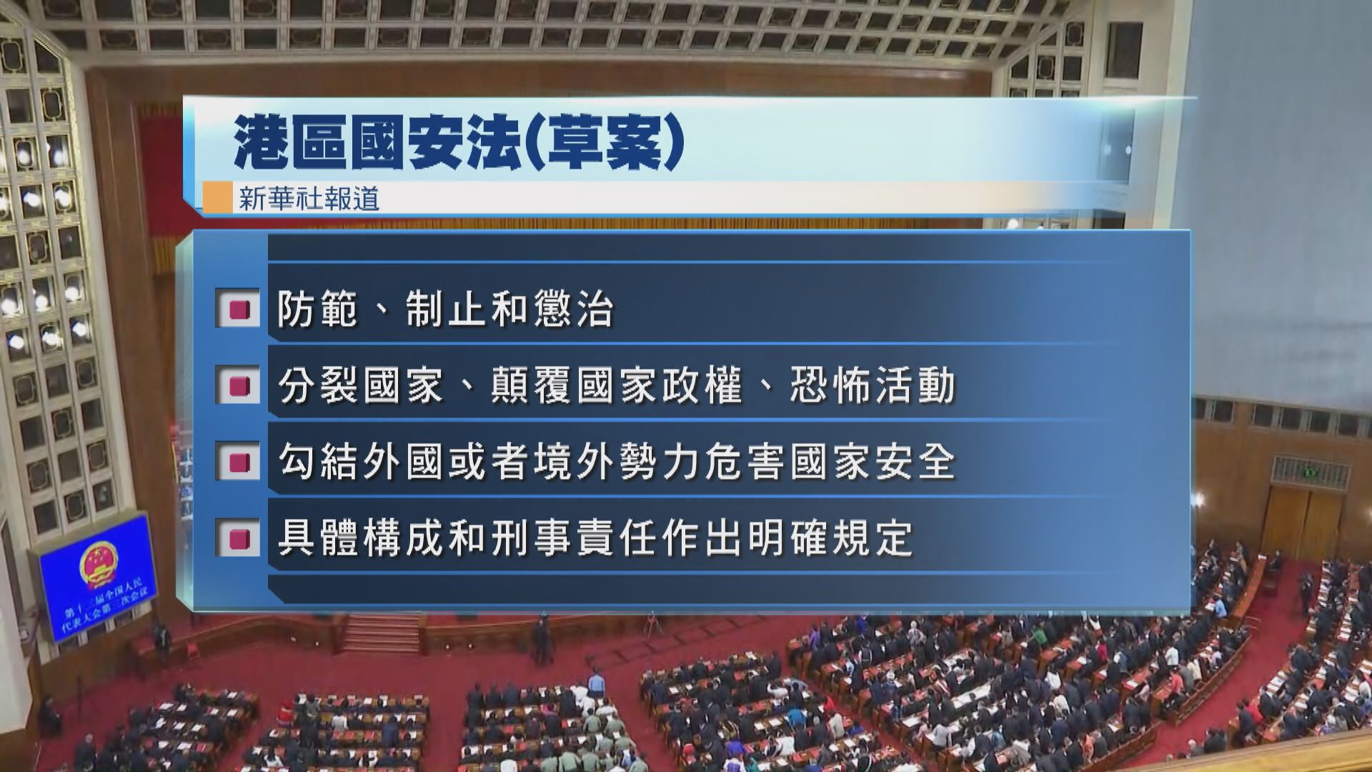 【港區國安法】草案規定分裂國家等四類行為的構成及刑責