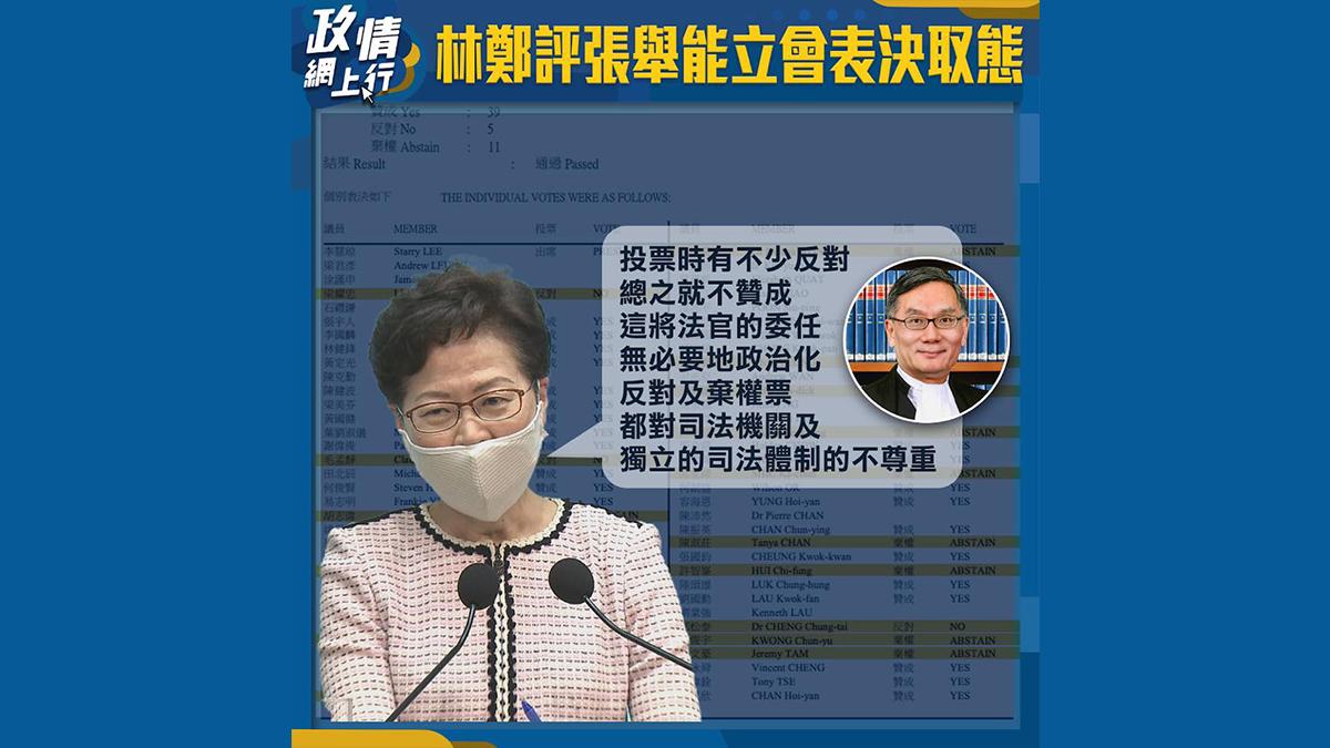 【政情網上行】林鄭評張舉能立會表決取態