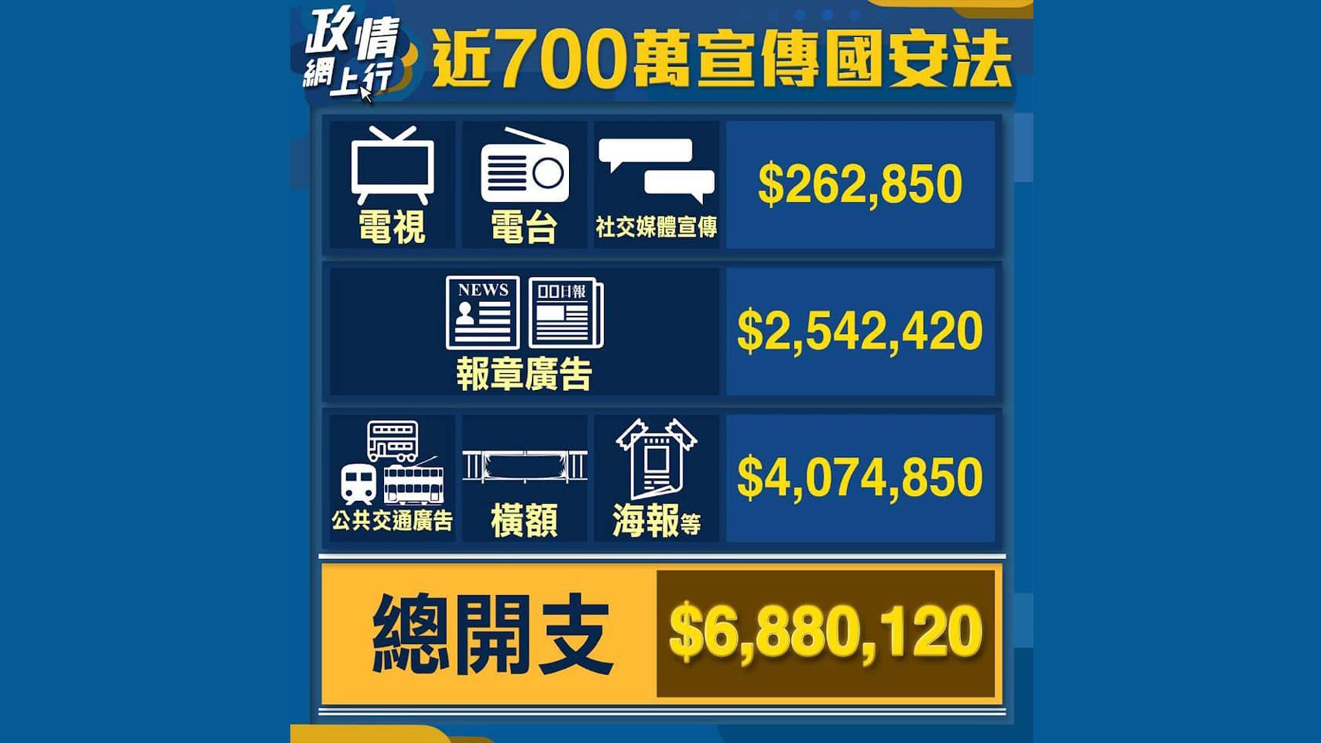 【政情網上行】近700萬宣傳國安法