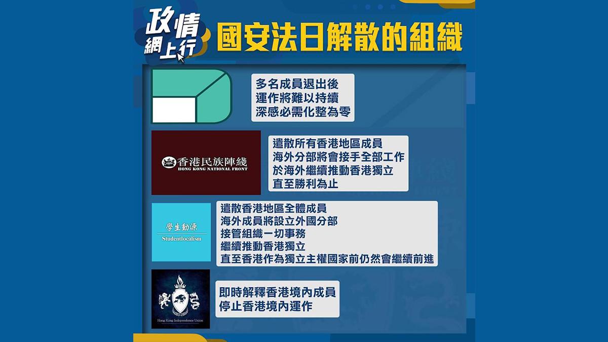 【政情網上行】國安法日解散的組織
