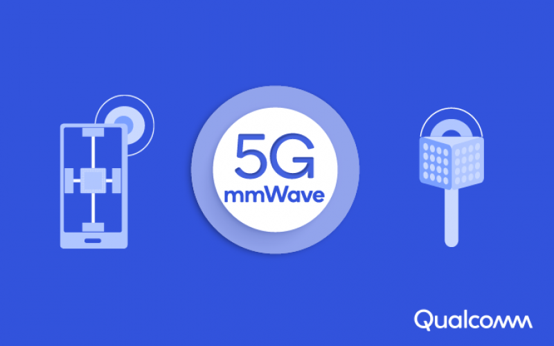 5G網絡的mmWave是什麼?