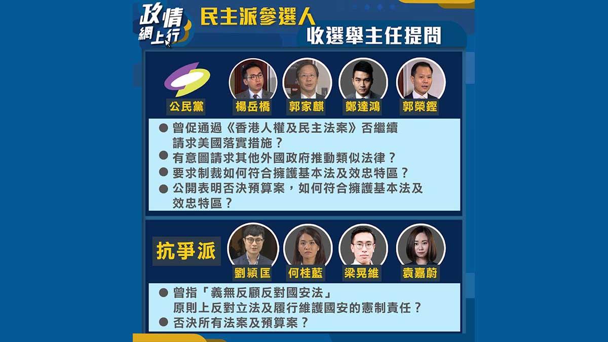 【政情網上行】民主派參選人 收選舉主任提問