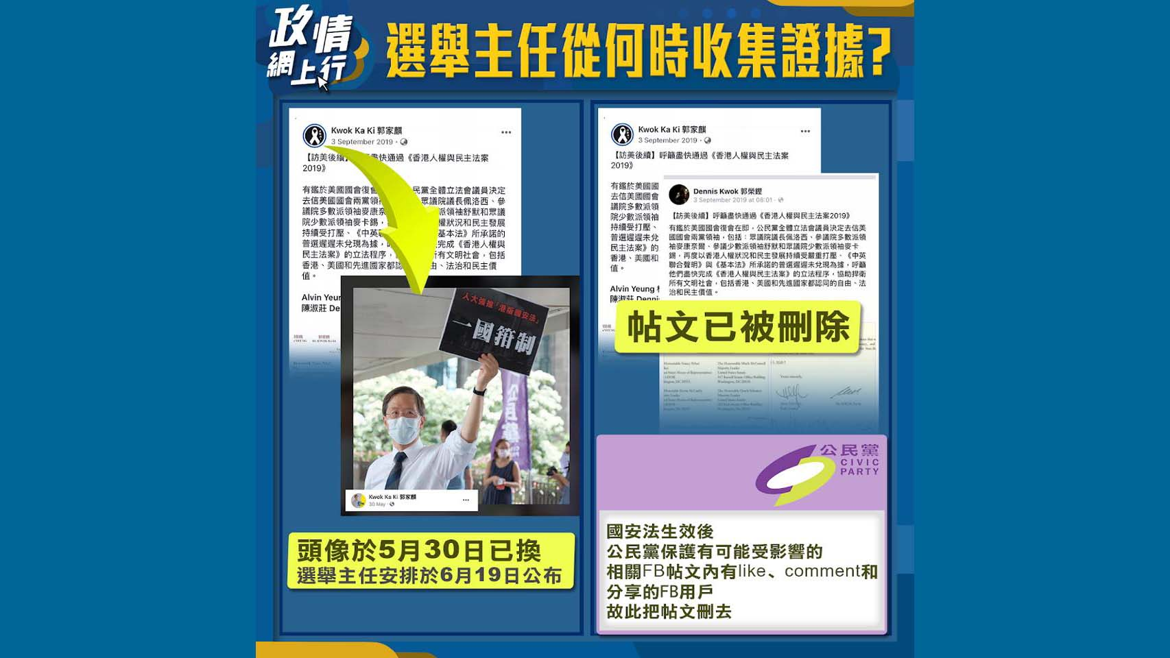 【政情網上行】選舉主任從何時收集證據?