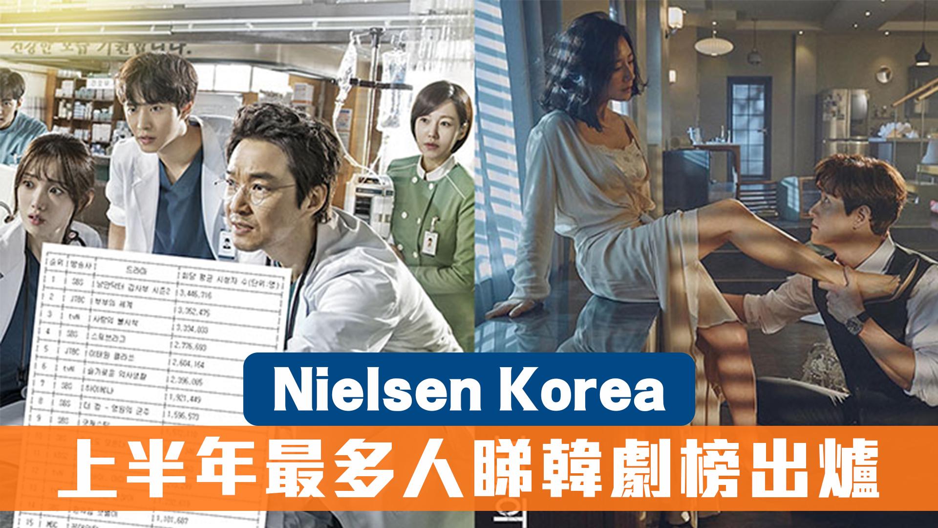 Nielsen Korea上半年最多人睇韓劇榜出爐 奪冠劇集係...