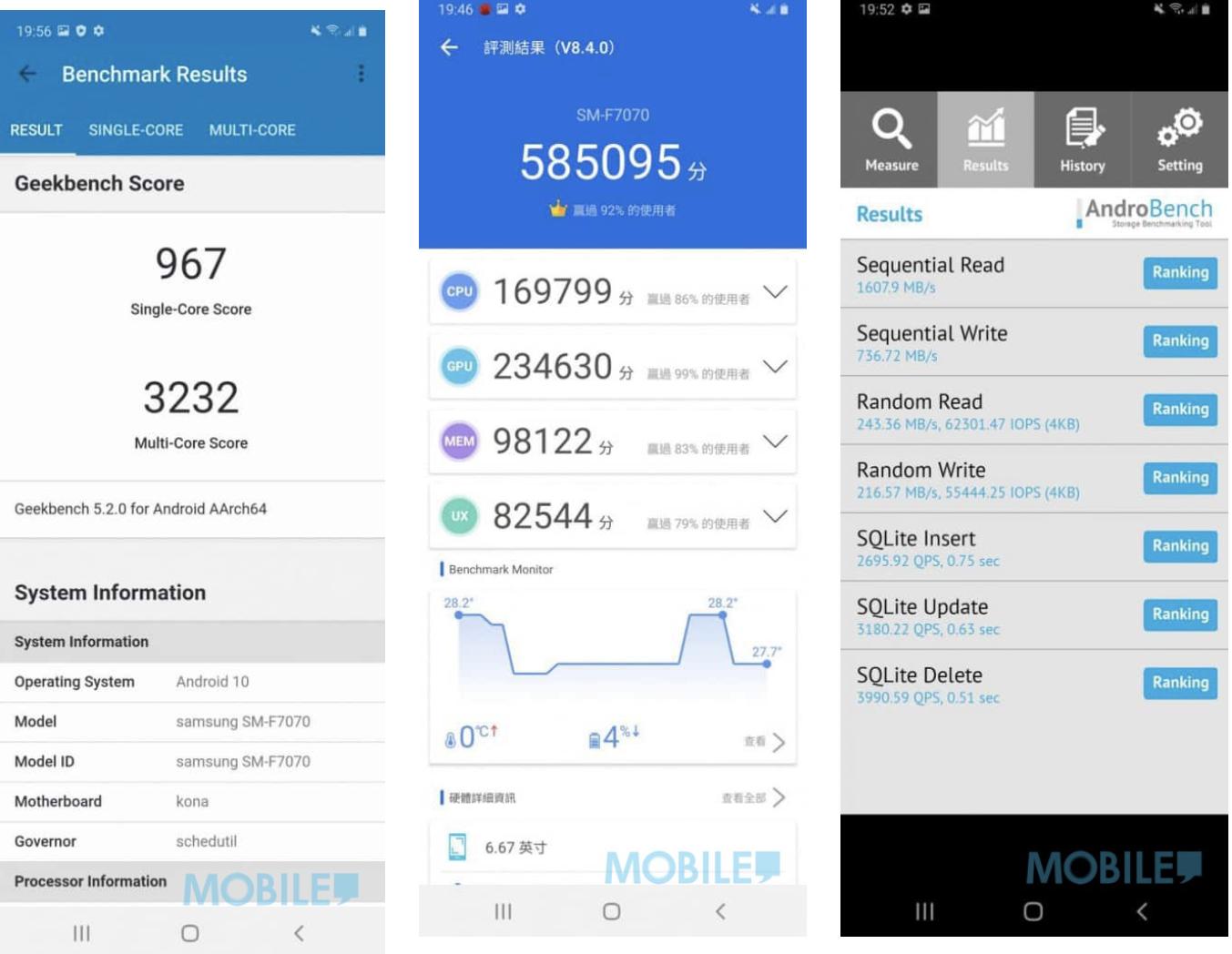 ▲配備驍龍 865+ 讓 Galaxy Z Flip 5G 系統表現大幅改進