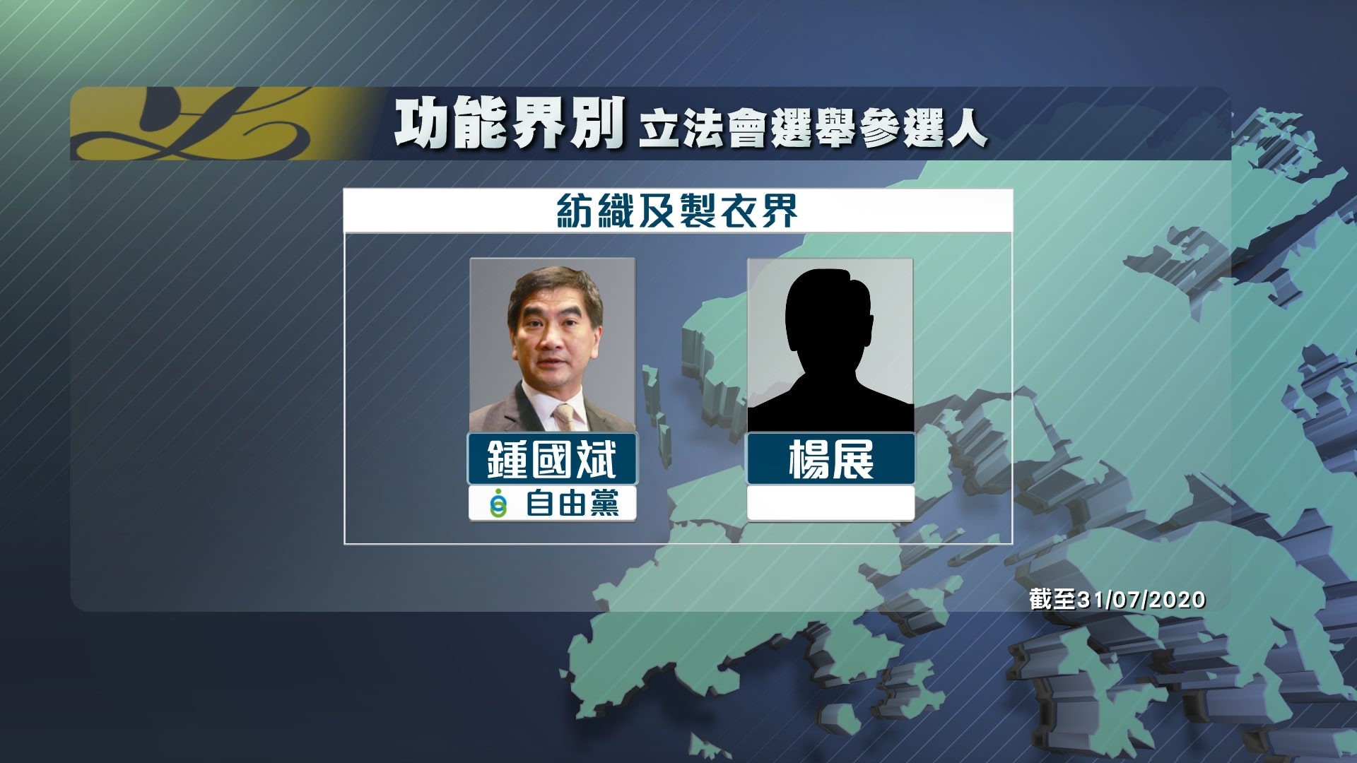 【持續更新‧附DQ名單】立法會選舉參選名單 (截至7月31日)