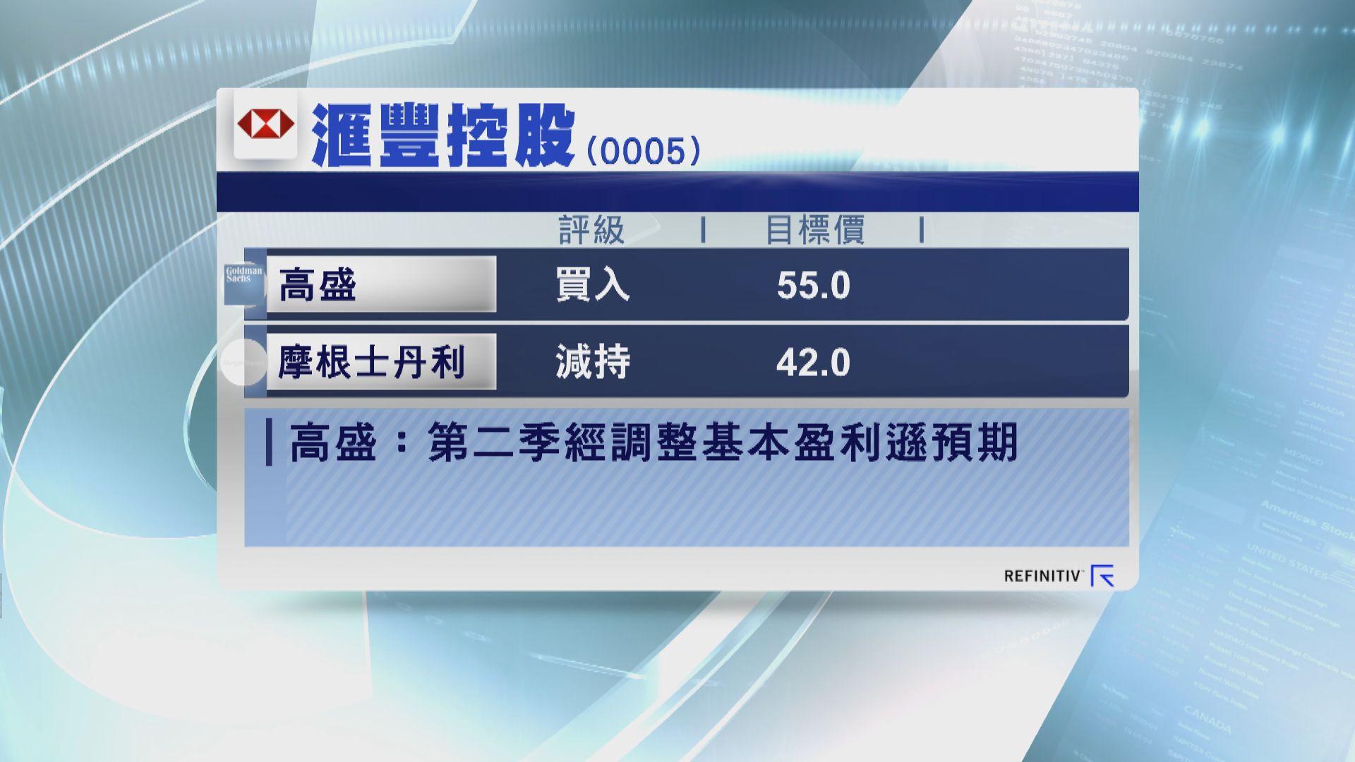 高盛:滙控第二季業績遜預期 料股價向下