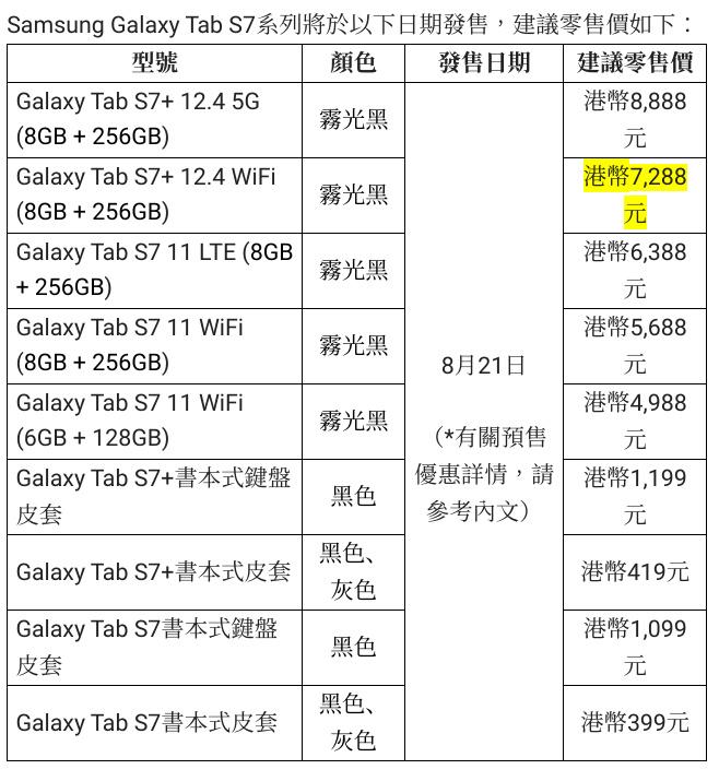 SAMSUNG Galaxy Tab S7+ 12.4 WiFi版新價更抵玩!