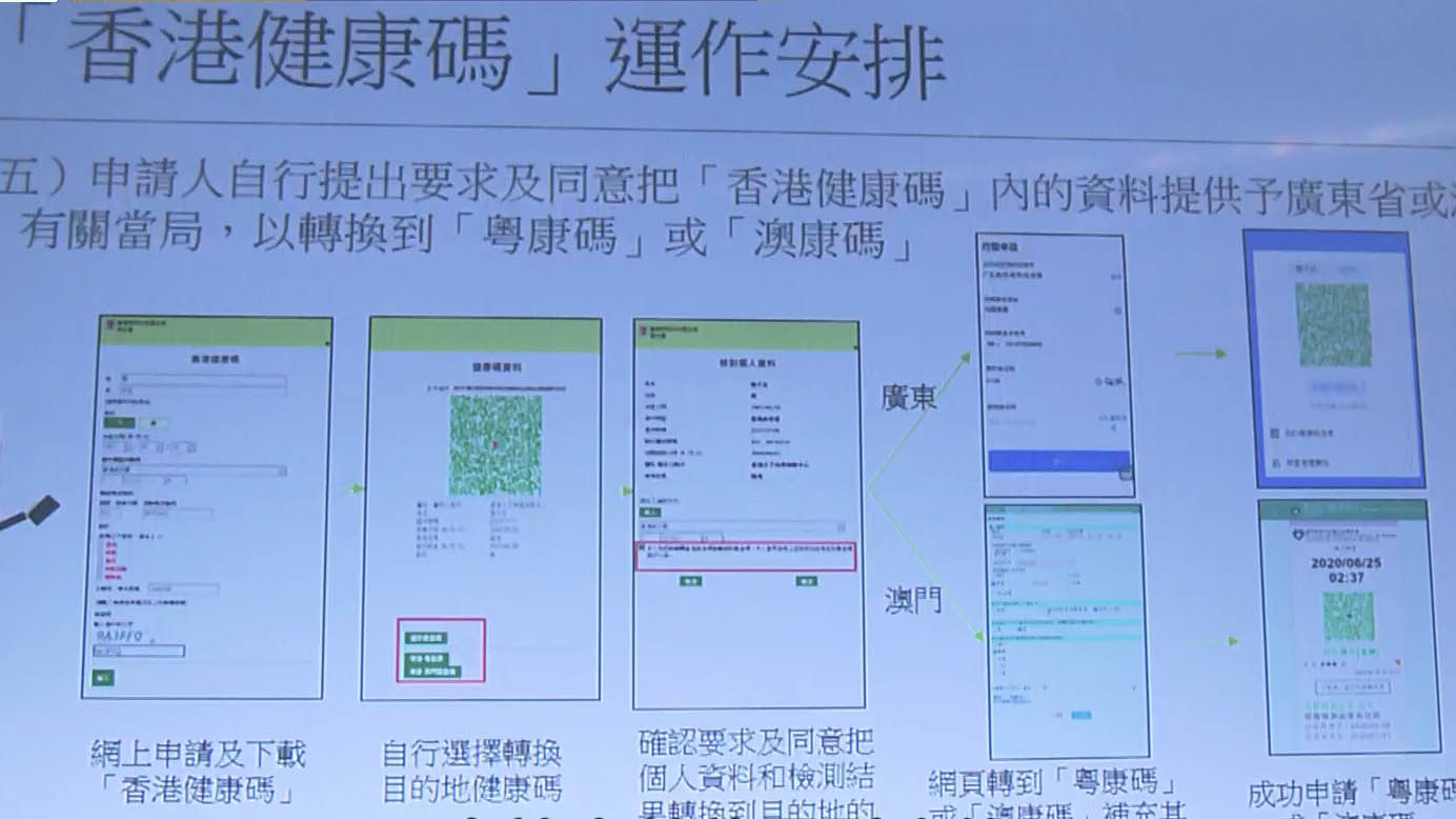 政府:香港健康碼純粹方便出行 無追蹤功能