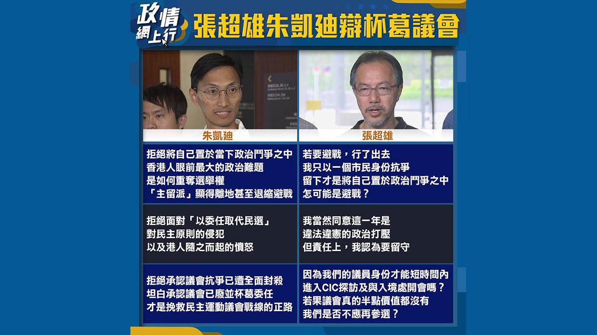 【政情網上行】張超雄朱凱廸辯杯葛議會