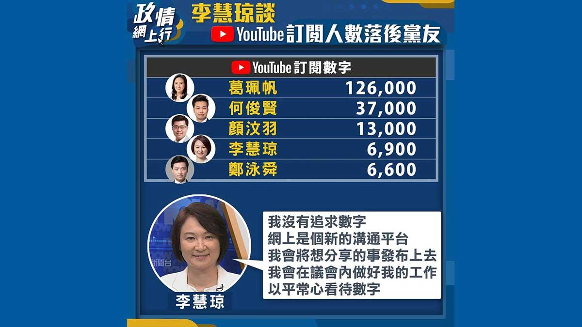 【政情網上行】李慧琼談 Youtube 訂閱人數落後黨友