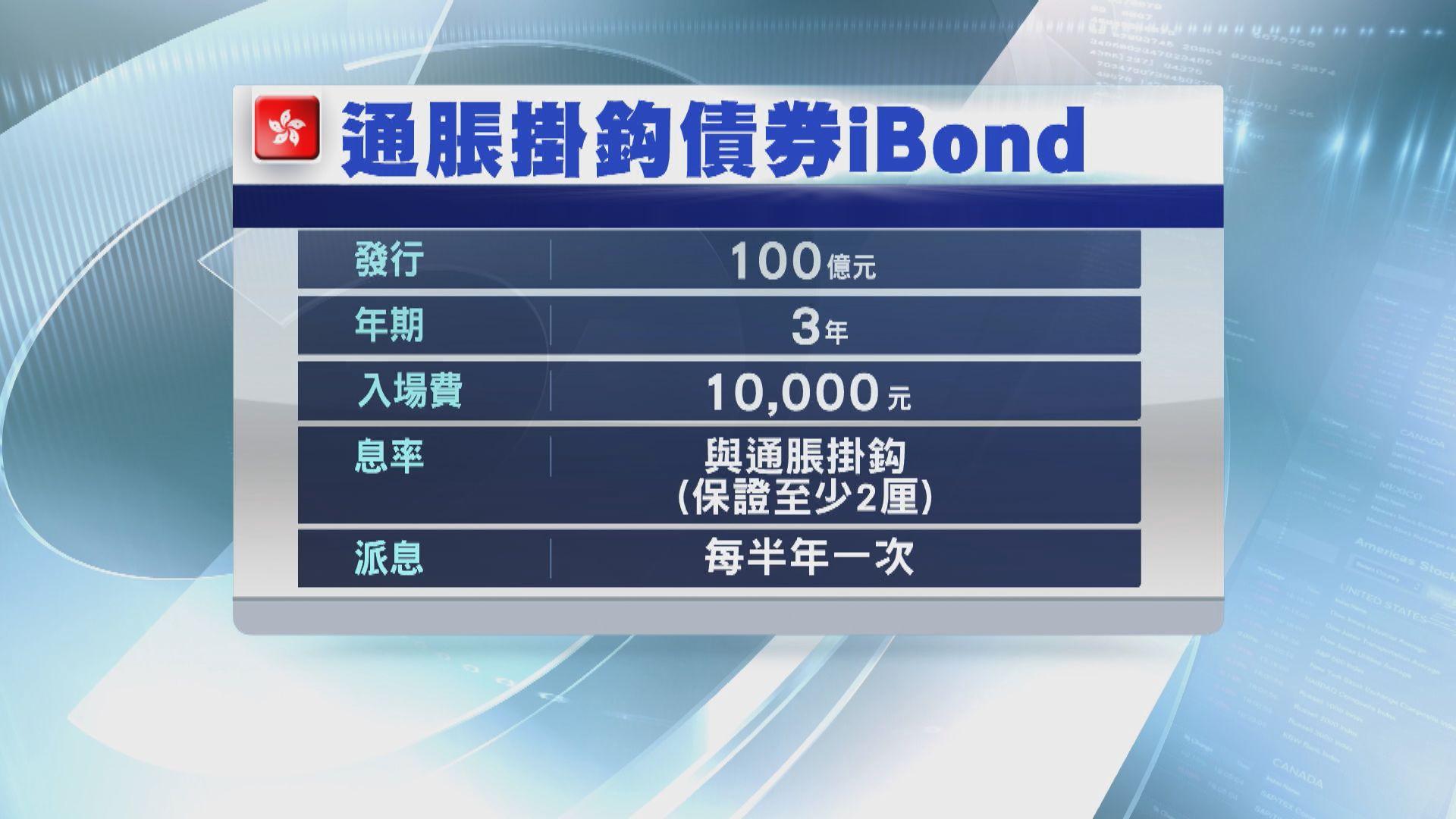 新一批通脹掛鈎債券iBond有兩厘利率保證