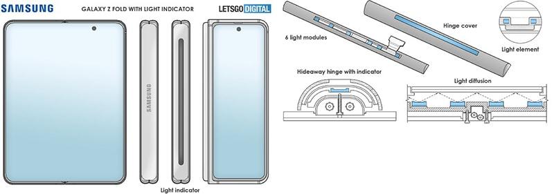 盡用摺芒鉸位空間,未來 Samsung Galaxy Z Fold 或添 LED 燈管