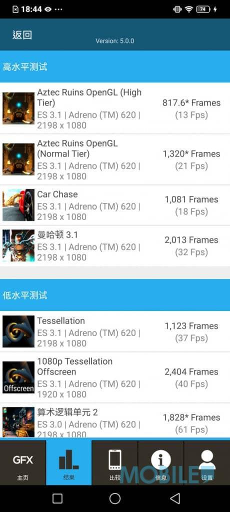 ▲ 《3DMark》、《GFXBench》圖像表現在同價位手機中相當不錯