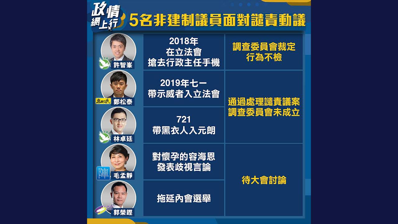 【政情網上行】5名非建制議員面對譴責動議