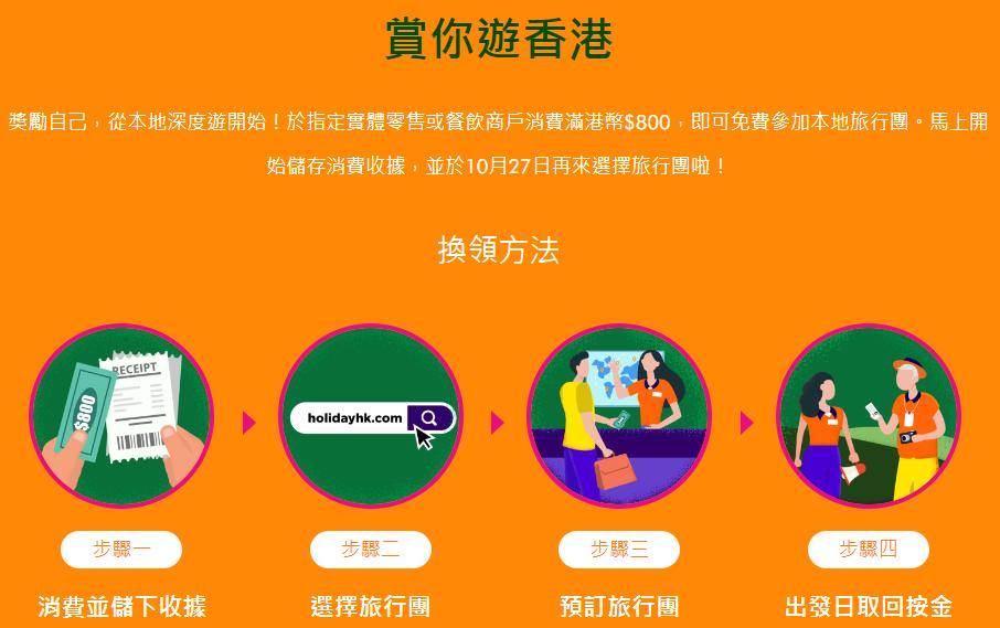 【免費旅行】「賞你遊香港」名額10000個 市民消費滿800元可換本地團
