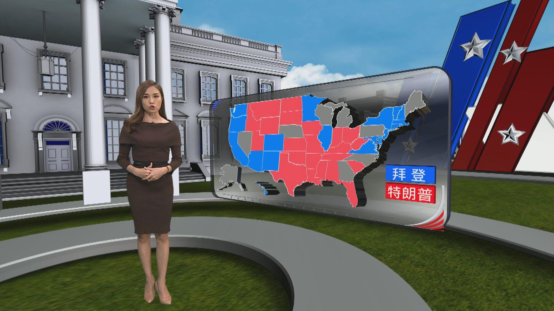 美國總統和國會選舉戰況形勢仍未明朗 點票仍在進行