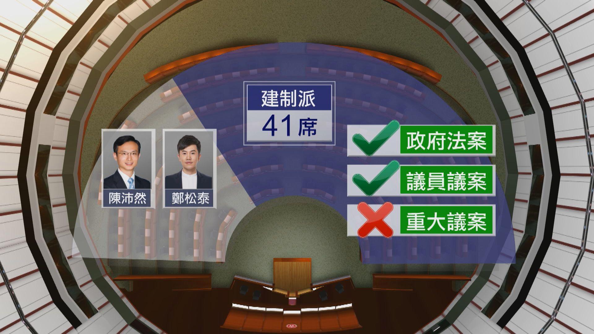 15名民主派議員宣布總辭 議會內剩43名議員