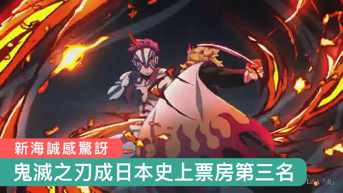 《鬼滅之刃》成日本史上票房第三名 新海誠感驚訝