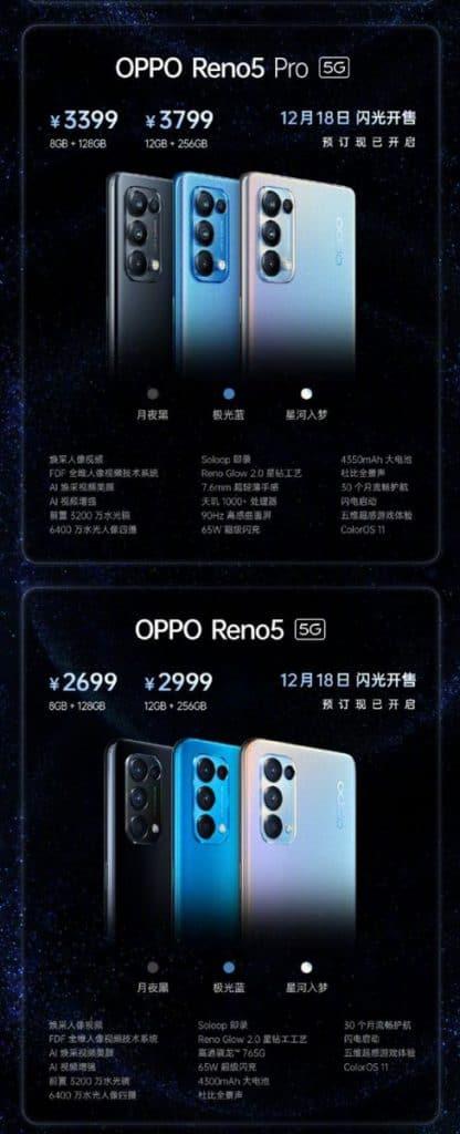 首款支援全維人像拍攝技術,OPPO Reno 5系列發布!