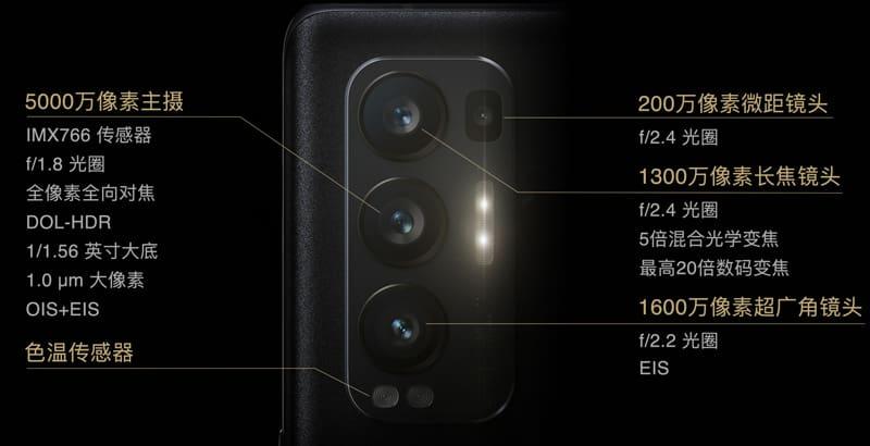 全新 IMX766 感光元件、OPPO 年末重點作 Reno5 Pro+ 5G 發布
