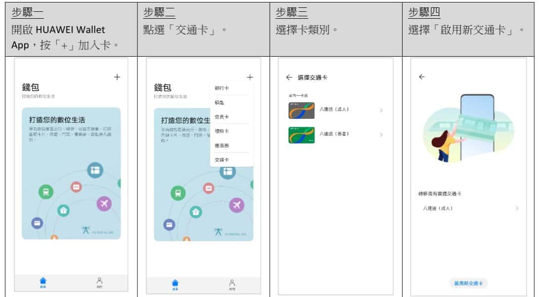 如何於 HUAWEI 手機上加入 Huawei Pay 八達通!