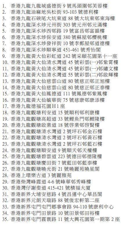 【最新‧附大廈名單】新增43幢大廈住客須強制檢測